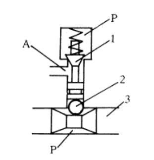 手动式多路DFS60换向阀结构、性能等特点2.jpg