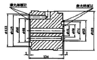 激光熔覆化工阀门的试验条件与质量控制.jpg