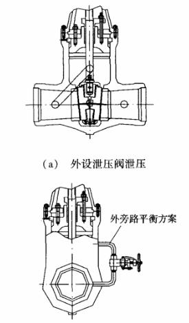 闸阀异常升压的危害与三大防护措施2.png