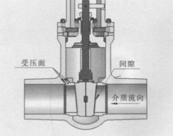 闸阀阀座受外压作用分析1.png