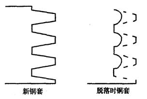 电动闸阀发生故障的原因分析及应对.png