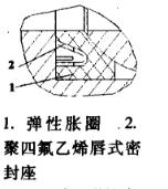 不�P�球�y密封性〖改�M探�4.png